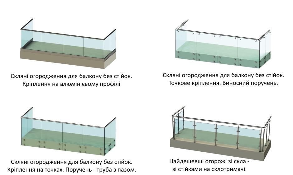 Скляне огороджегння балконів